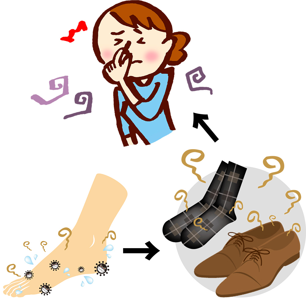 足の臭いが作られる原因と3つの対策で靴を脱いでも安心!