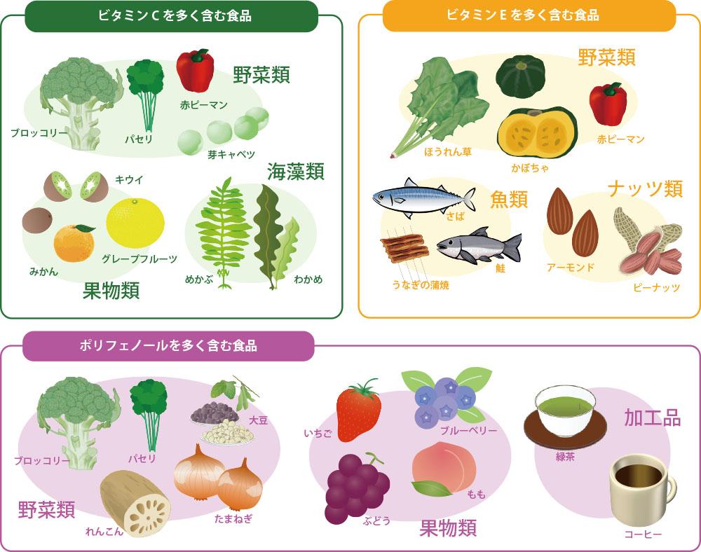 加齢臭を抑える食品例