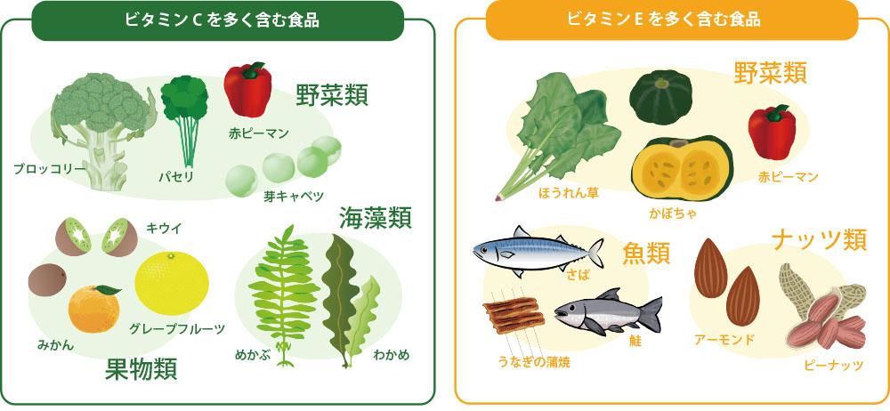 ビタミンBC野菜