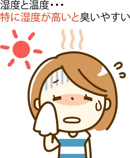 湿度 臭う